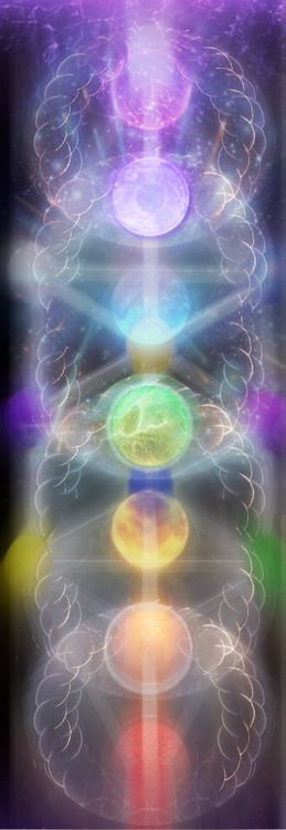 Escada Multidimensional de ser; Chakra Coluna-Árvore da Vida-3 Corpos Hara / Hova: