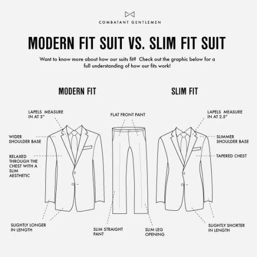Modern Fit Suit vs. Slim Fit Suit