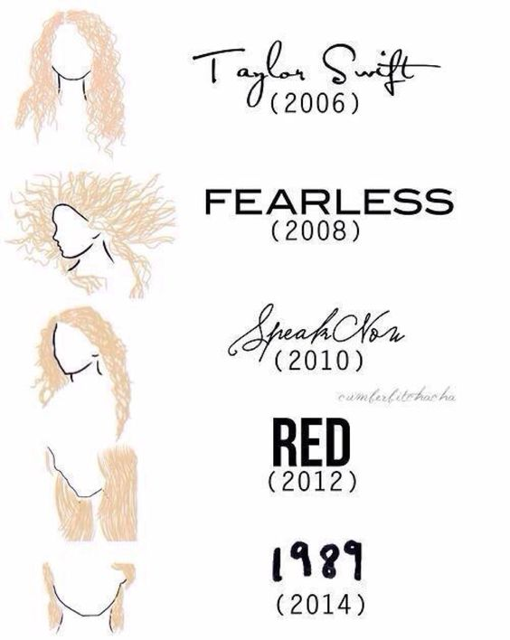 Taylor's albums with every haircut. lol. I'm srsly so proud of her! I'm like gonna cry!