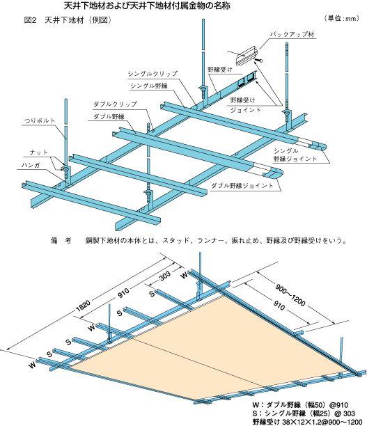 Lgs天井納まり梁下 寸法 の画像検索結果 店舗設計 工事 建築