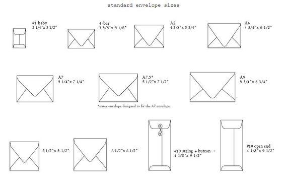 StandardEnvelopeSizesJpg  Pixels  Design Ideas