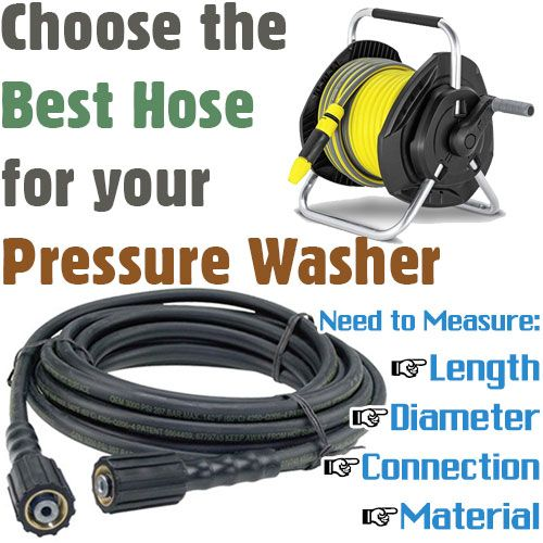 Choose The Best Pressure Washer Hose That Will Help You For Effective Cleaning Of Your House Driveway Cars Washer Hoses Best Pressure Washer Pressure Washer