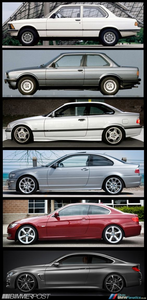 Evolution of the BMW 3 Series Coupe to 4 Series Coupe (E21 to F32)