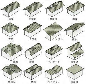 ざっくり日本建築史 神社建築 Naver まとめ Japanese Architecture Architectural Competition Architecture Drawings