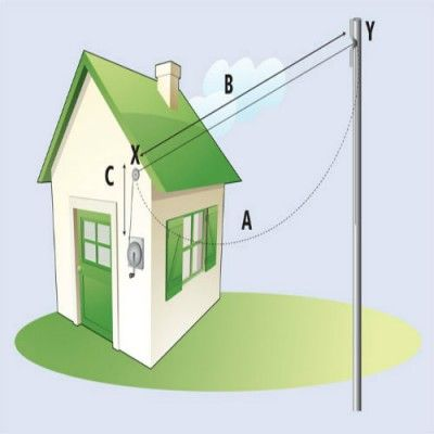 How to Measure Height without Tape Measure