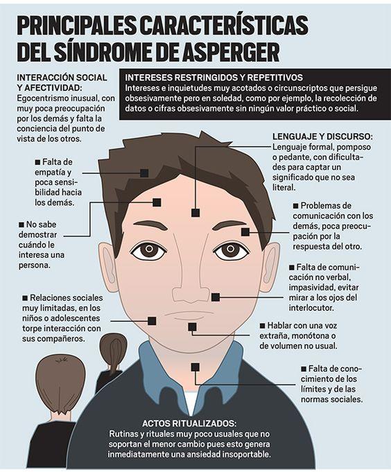 Alan, el niño sin amigos [Día Mundial de Asperger] - 18/02/2014 | Periódico Zócalo