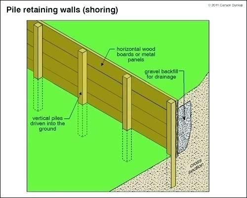 Image Result For Best Retainer Walls Building A Retaining Wall Wood Retaining Wall Wooden Retaining Wall