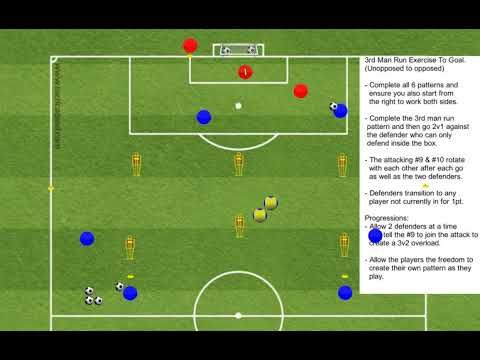 3rd Man Run Exercise To Goal Youtube In 2020 Exercise Soccer Workouts Goals
