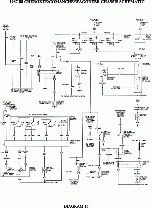 1999 jeep cherokee wiring diagram heat  description wiring