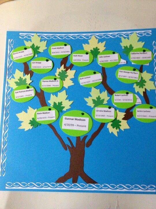 Family Tree Project | alphabetkids.com | School Stuff | Pinterest ...