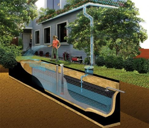 Sustainable Living Ideas by Atlantis Water Management. Ok if this was me I would build a few barrels underground and store water in them or have a valve that can fill it back up when turned on.: