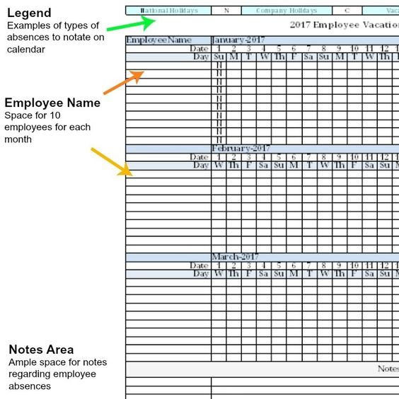 how to keep track of training for employees