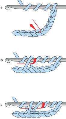 Doble triple ganchillo   Puntada de guías - cómo ༺✿ƬⱤღ✿༻ de ganchillo y puntadas básicas