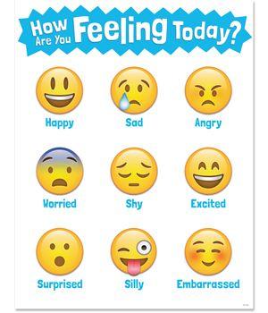 Image Gallery Emoji Worksheet