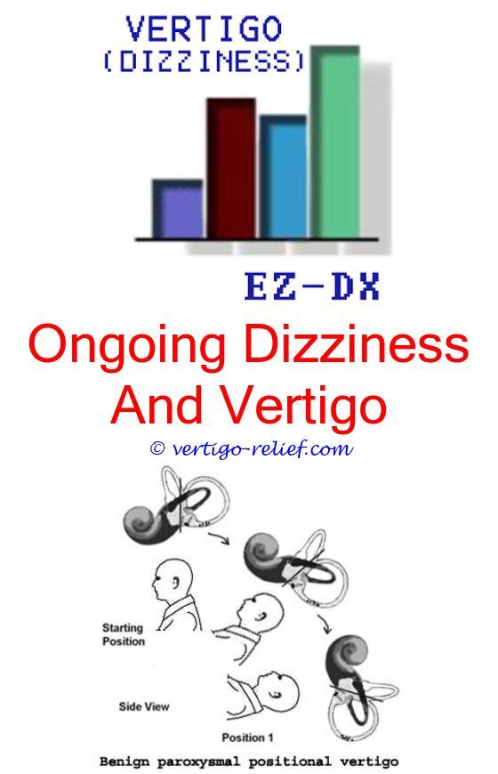 Treatment For Vertigo And Nausea Management Dizziness And Vertigo