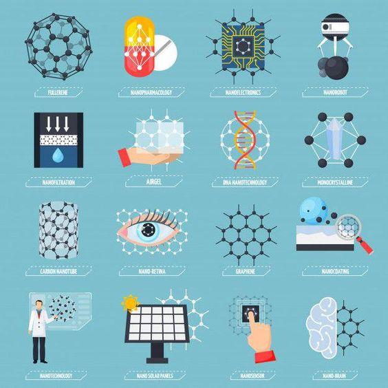 Nanomaterials Nanotechnology En 2020 Nanotechnologie Ressources Technologie