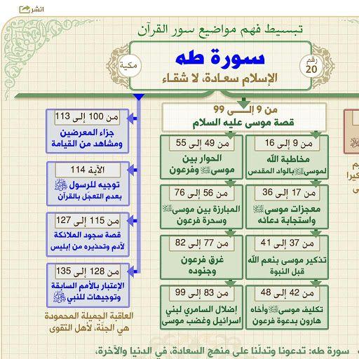 Photo Google Islamic Quotes Quran Quran Book Learn Quran