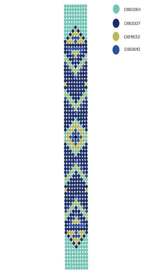 motif navajo