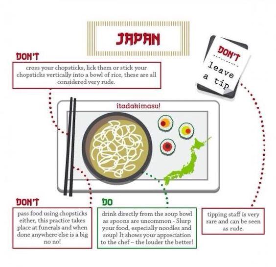 Japan tipps