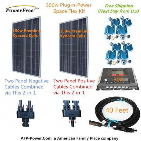 Pin On Home Solar Energy