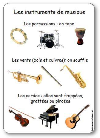 Voir les familles d'instruments de musique