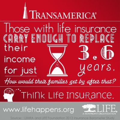 Transamerica Life Insurance Quote Pleasing 8 Life Insurance Myths Debunked  Financial Advice  Pinterest