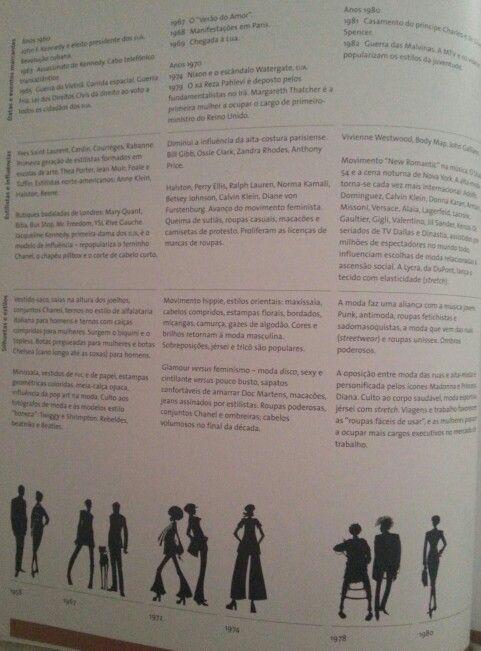 Cronologia da moda-3