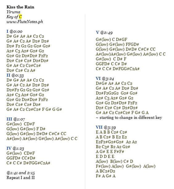 Kiss The Rain - Yiruma (Original + Converted)
