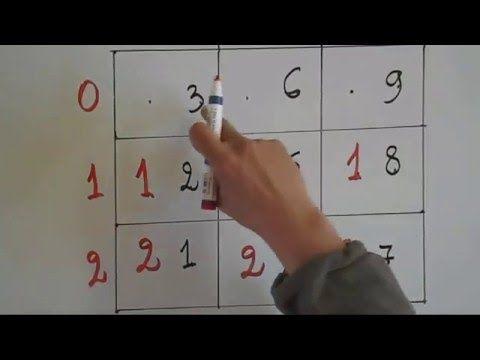 جدول ضرب 3 بأبسط وأسرع وأيسر طريقة على الإطلاق Youtube Math Cards Playing Cards