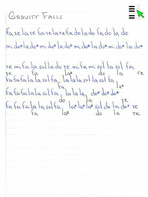 Gravity Falls Notas De Piano Notas Musicales Canciones Para
