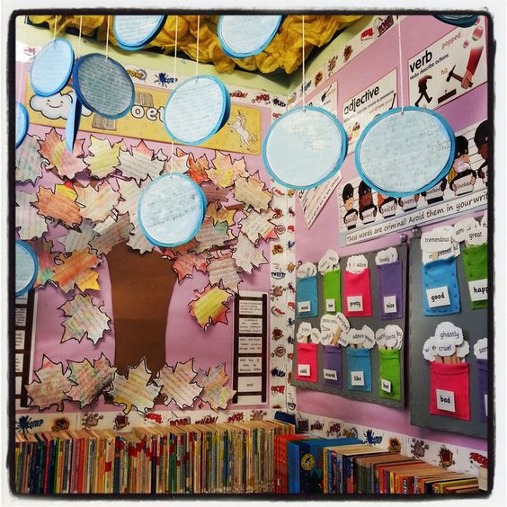 literacy verbs adjectives good hot pretty happy poetry cloud display classroom display. Black Bedroom Furniture Sets. Home Design Ideas