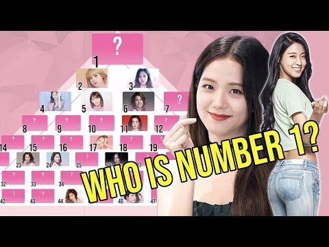 The Top 50 Girl Group Idols In Kpop 2019 Ranked Youtube Girl Group Kpop Idol