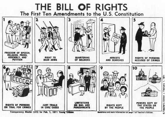 Bill of Rights - First Ten Amendments to the US Constitution.