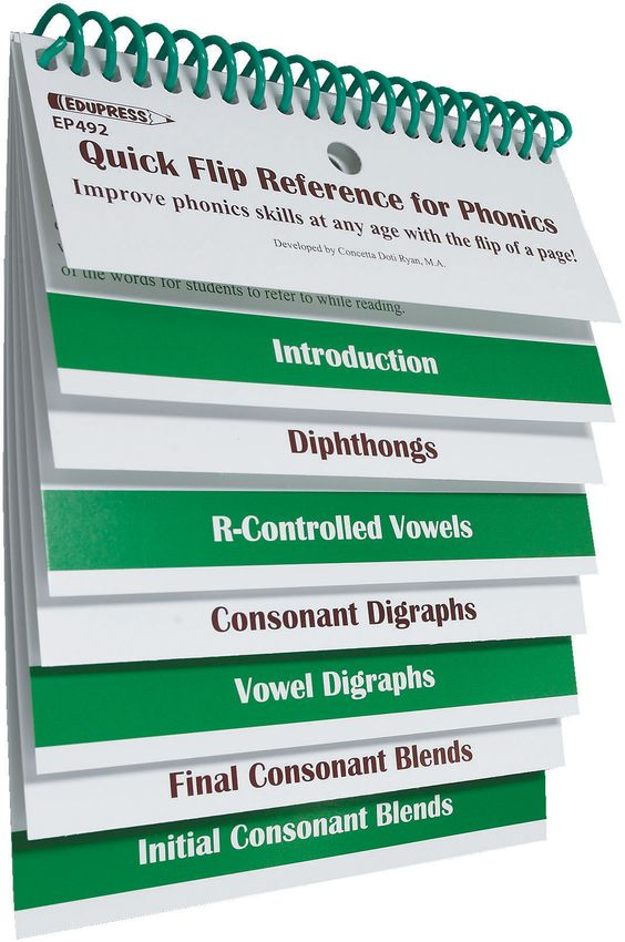 phoneme grade level chart | ... for Phonics Quick Flip Resource™ | Jonathans Educational Resources