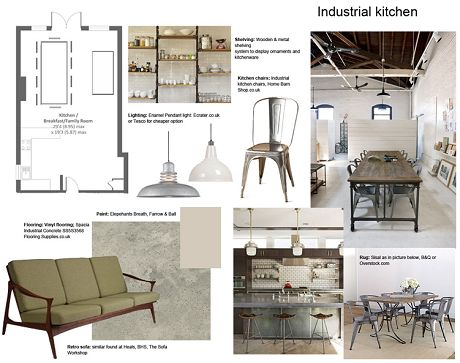Win A Consultation With Pippa Jameson Interiors Industrial Interior Design Industrial And Design