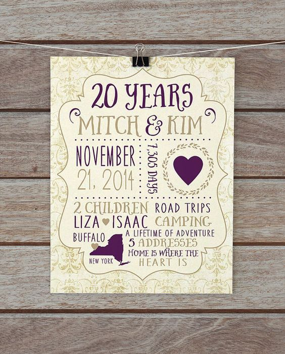 20th Wedding Anniversary Gift Ideas For Husband: Anniversary Present, 20 Year Anniversary And 20th