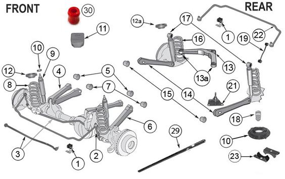jeep grand cherokee wj  u0026 wg suspension parts components at