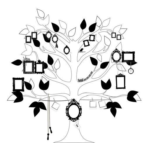 Mural arbol genealogico family tree pinterest - Diseno arbol genealogico ...