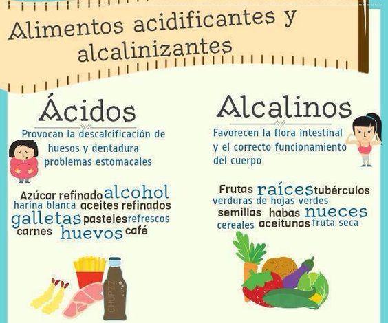 Ácidos vs alcalinos