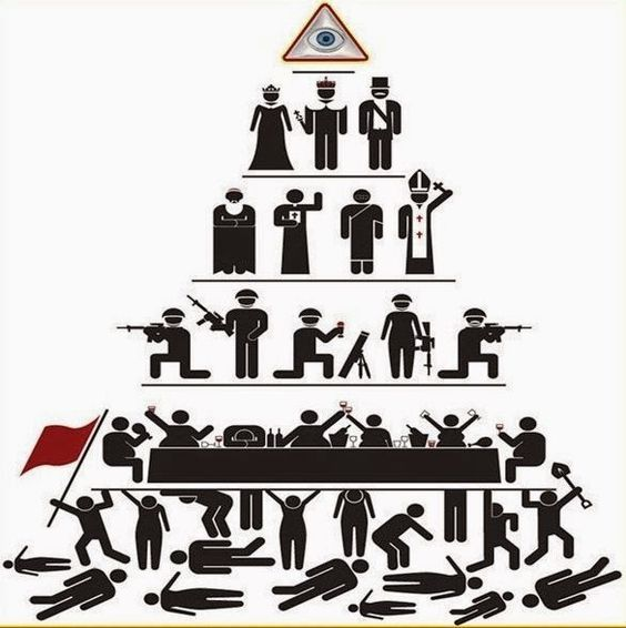 Power Structures: The Pyramid & the Inverted Pyramid – Liberty ...
