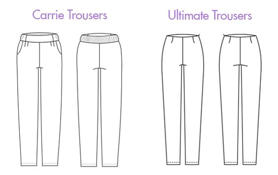 Ultimate Guide to Sewing & Fitting Trousers | Sew Over It