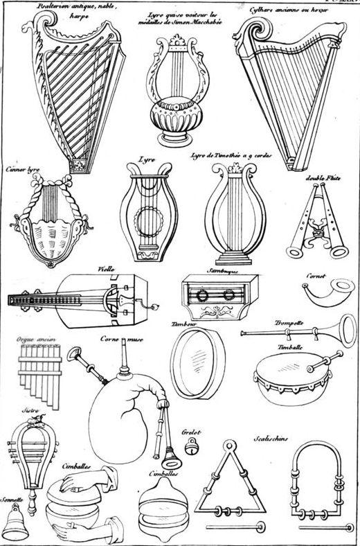 Lyre Cithare Psalterio Magas Instrument Avec 5 Ou 7 Cordes Que L On Pince Sans Archer Ou Pectis Sorte De Magas Avec 2 Cordes Harpe Trompette Musique