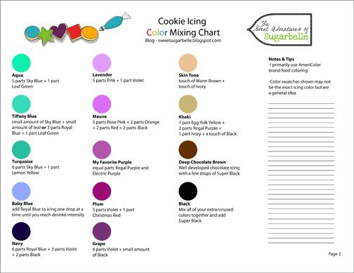 Lilaloa Icing Color Theory And A Color Chart  Cookie
