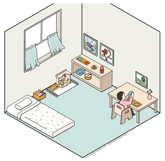 My friend Gina, recently drew this Montessori toddler room for me. It looks fantastic! Are you looking for ideas for a Montessori toddler bedroom or perhaps it's something to think about for the futur