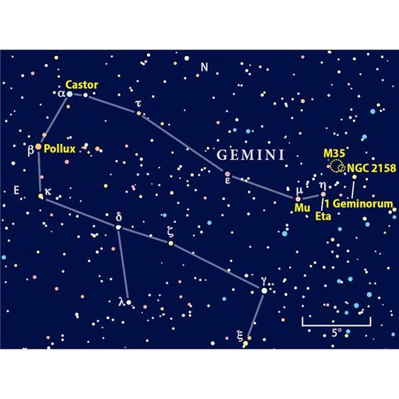 Gemini with the two bright stars, Pollux and Castor