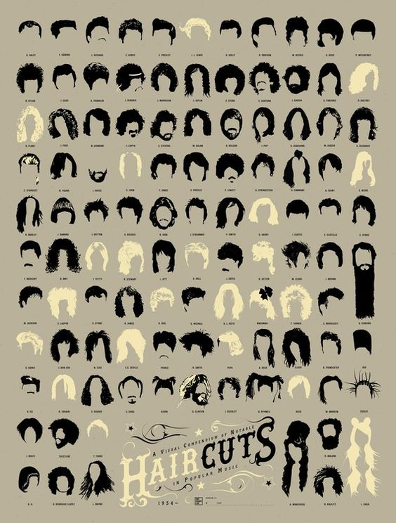 A Visual Compendium of Notable Haircuts in Popular by Popchartlab, $25.00