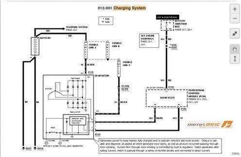 16 Ford Aerostar Wiring Diagram Wiringde Net Ford Aerostar Ford Windstar Electrical Circuit Diagram