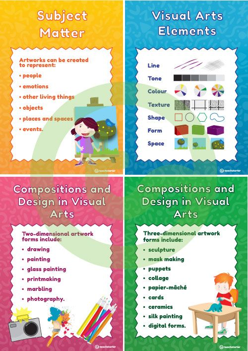 Visual Arts Elements Subject Matter And Composition Posters Visual Art Elements Of Art Visual