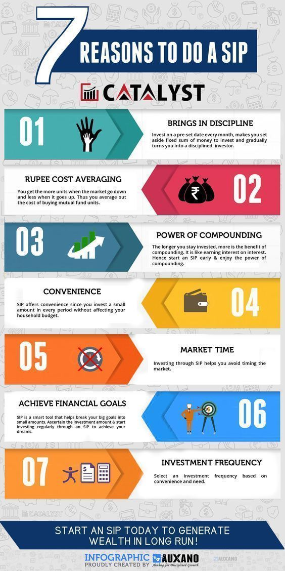 Seven Reasons To Make An Investment Infographic Sip Mutual Fund