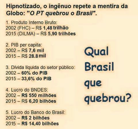 Neste ano não deixaram Dilma trabalhar ,... - Maria Lourdes Moreno | Facebook